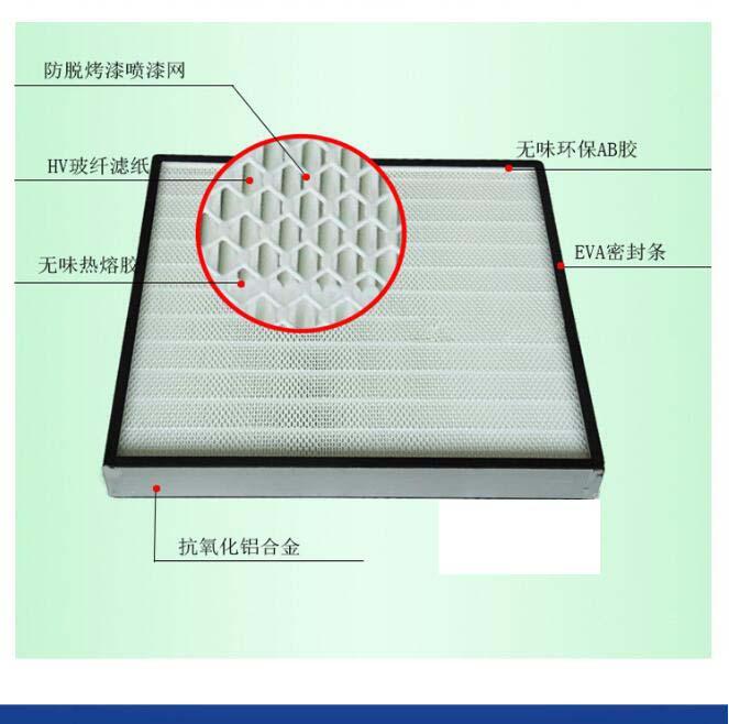 德州精久净化H13无隔板高效过滤器产品结构