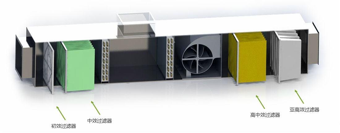 中央空调用空气过滤器系统