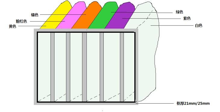 德州精久净化袋式空气过滤器结构